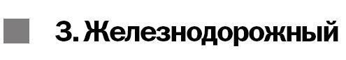 Где в Екатеринбурге жить хорошо? | Деловой квартал DK.RU 5