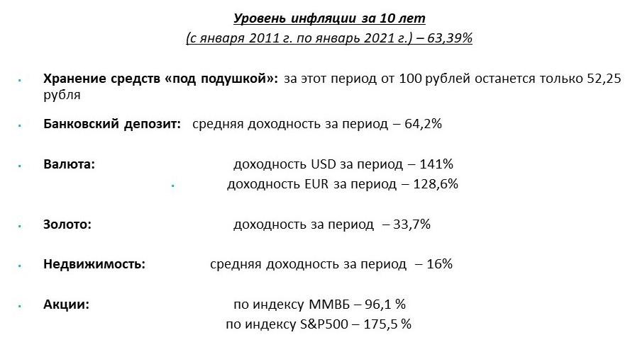Виктор Немихин: «Самые успешные инвесторы — «спящие» и умершие» 1