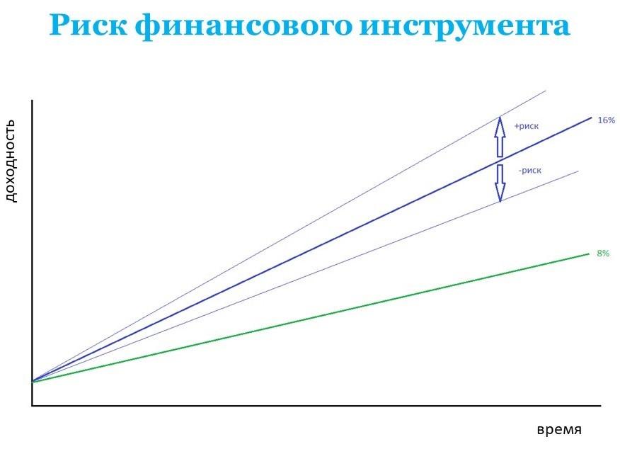 Виктор Немихин: «Самые успешные инвесторы — «спящие» и умершие» 2