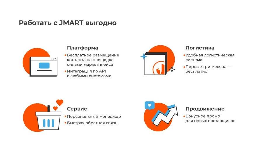Маркетплейсы становятся не только удобными, но и выгодными. Предложение для бизнеса Урала 1