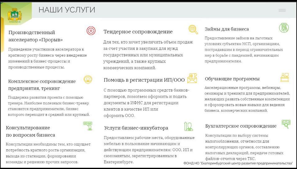 ЕЦРП_Услуги. Инфографика