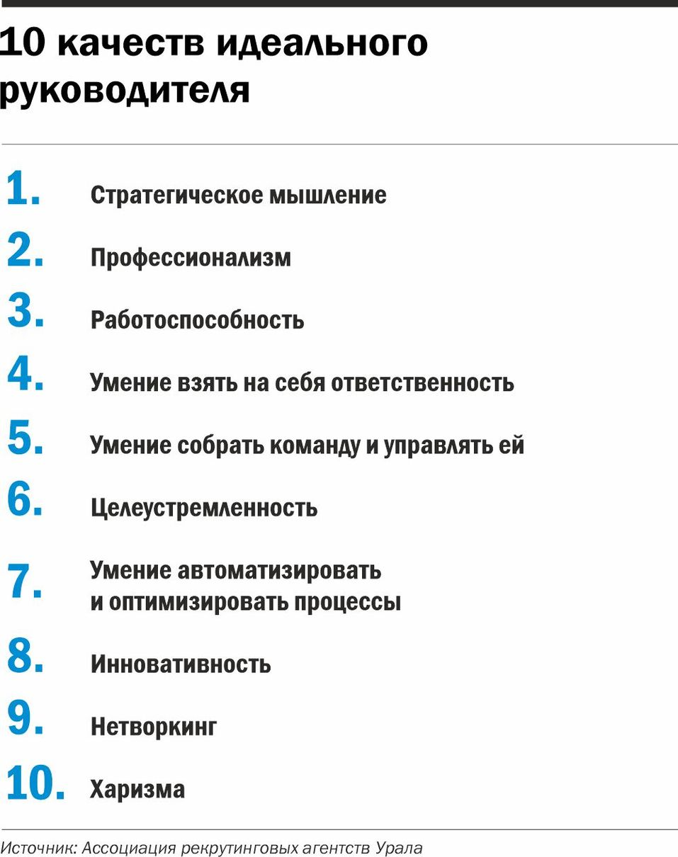 Инфографика. 10 качеств идеального руководителя