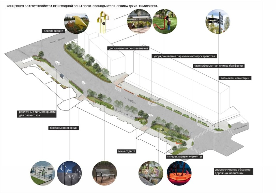 На улице Свободы появится трехкилометровый пешеходный бульвар с велодорожками 1
