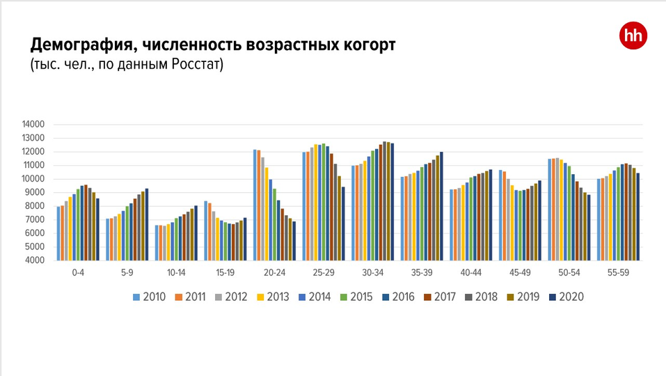 Эксперты: «Ситуация на рынке труда в 2021 году — идеальный шторм» 1