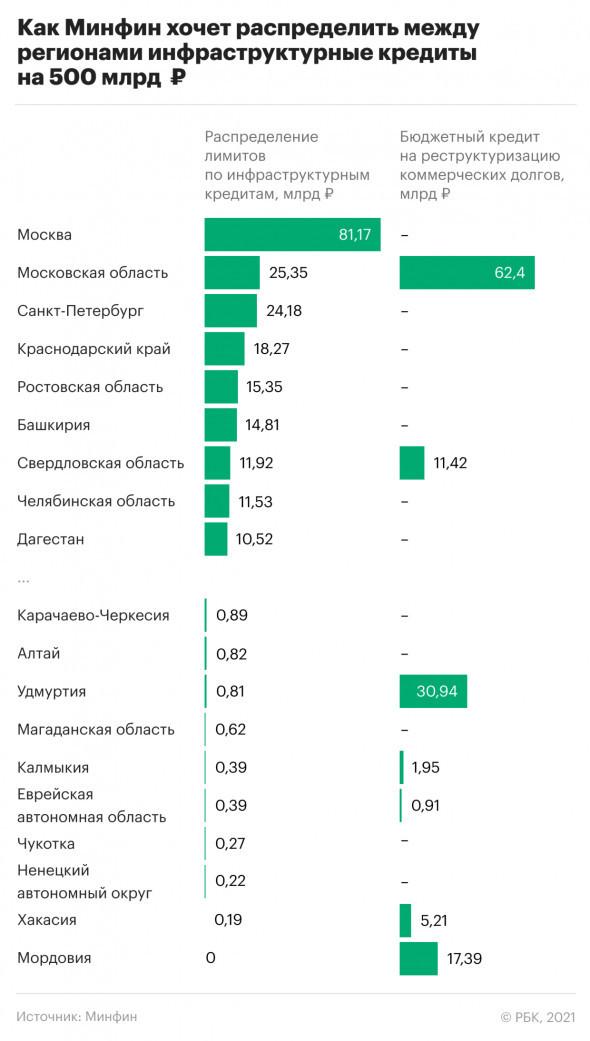 Федеральный центр выделит Челябинску лишь четверть необходимой на метротрамвай суммы 1
