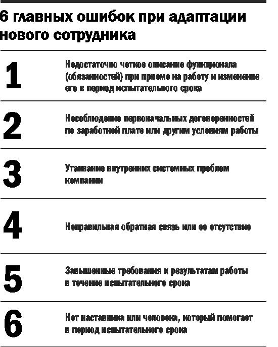 Инфографика: 6 ошибок при адаптации