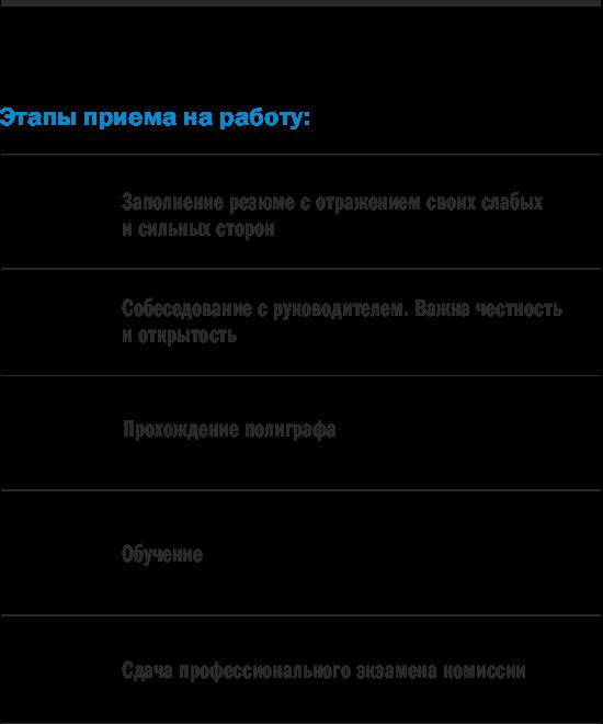 Кто из работодателей Екатеринбурга готов платить сотрудникам 200 тыс. руб. в месяц 2
