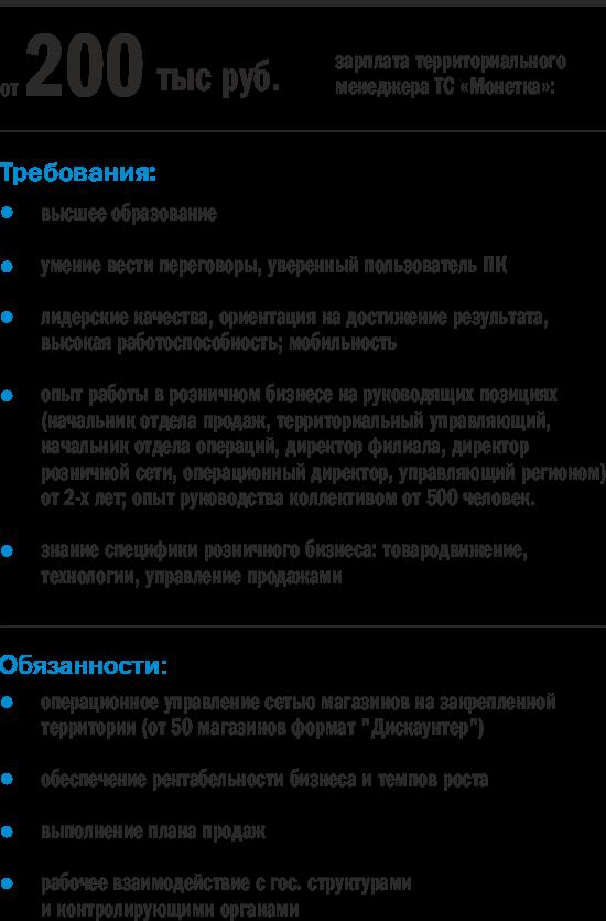 Кто из работодателей Екатеринбурга готов платить сотрудникам 200 тыс. руб. в месяц 3