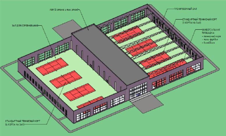 Владелец сети «Красное & Белое» построит теннисный центр за 1 млрд рядом с «РМК Ареной» 1