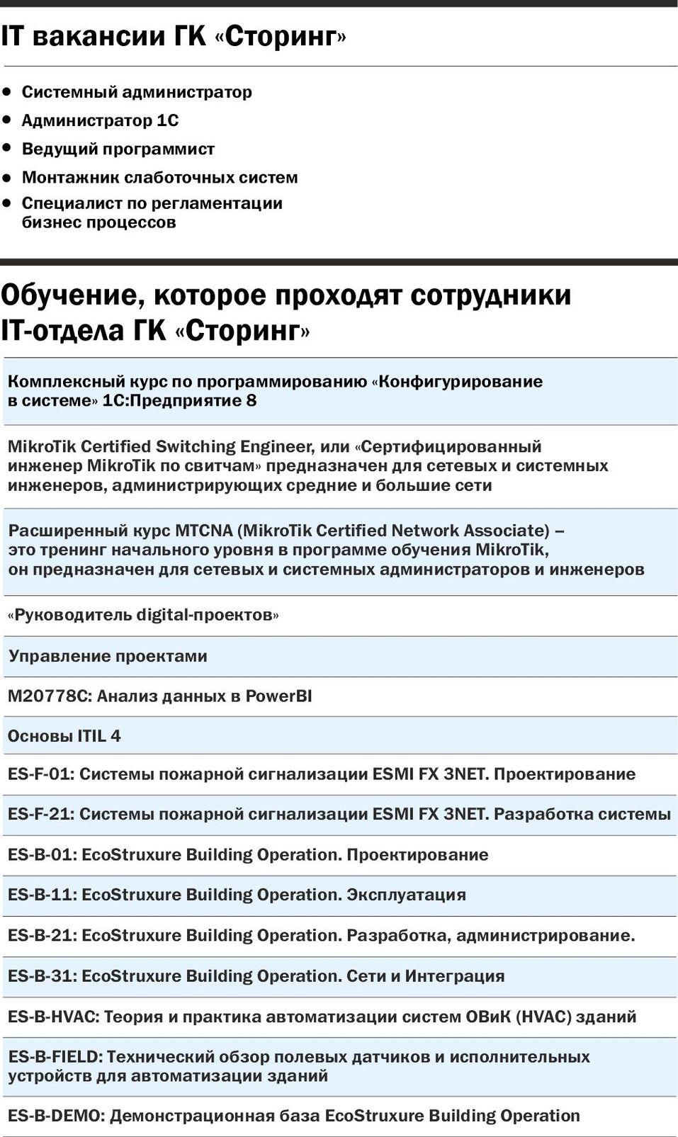 Возможность роста: кто из работодателей Екатеринбурга вкладывается в обучение сотрудников 4