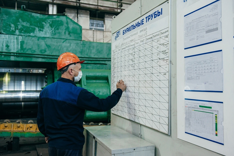 карта производственного анализа
