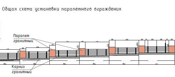Парапет на набережной у Исторического музея пока останется бетонным 1