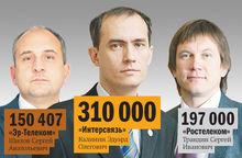«ДК» представляет рейтинг ведущих интернет-провайдеров Челябинской области