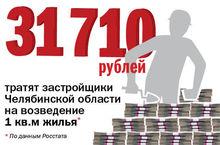 31 710 рублей стоит строительство 1 кв.м жилья в Челябинской области – ЦИФРА НЕДЕЛИ