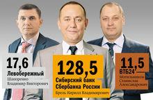 DK.RU составил рейтинг банков по депозитному портфелю - 25.08.2014