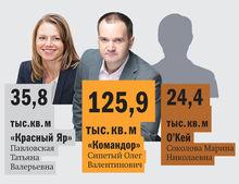 Рейтинг DK.RU: крупнейшие продовольственные сети Красноярского края