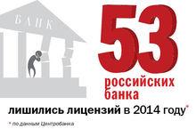 53 российских банка лишились лицензии в 2014 году — ЦИФРА НЕДЕЛИ