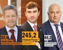 DK.RU составил рейтинг нижегородских банков по кредитам - 22.09.2014