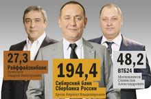 DK.RU определил для Новосибирска крупнейшие банки по кредитному портфелю