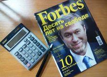 Шесть свердловских предприятий вошли в число крупнейших частных компаний по версии Forbes