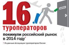 16 российских туроператоров в текущем году прекратили свою деятельность