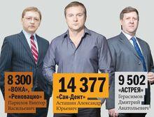 Ведущие стоматологические сети Красноярска – Рейтинг DK.RU