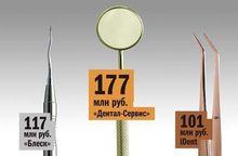 DK.RU подготовил рейтинг частных стоматологических клиник Новосибирска