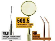 DK.RU составил рейтинг частных стоматологических клиник Нижнего Новгорода