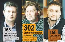 Рейтинг DK.RU: частные стоматологические клиники Челябинска