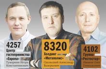 DK.RU составил рейтинг ресторанных холдингов Челябинска