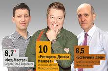 DK.ru составил рейтинг ресторанных компаний