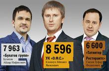 DK.RU составил рейтинг ресторанных холдингов Казани
