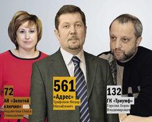 DK.RU составил рейтинг агентств загородной недвижимости Нижнего Новгорода