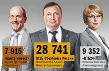 «Сбербанк» стал лидером в рейтинге банков по ипотеке в Ростове-на-Дону - 01.12.2014
