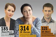 Рейтинг DK.RU: Крупнейшие агентства загородной недвижимости Казани