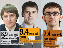 Ведущие веб-студии Красноярска - рейтинг DK.RU
