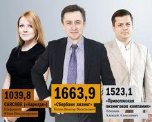 DK.RU составил рейтинг лизинговых компаний Нижнего Новгорода