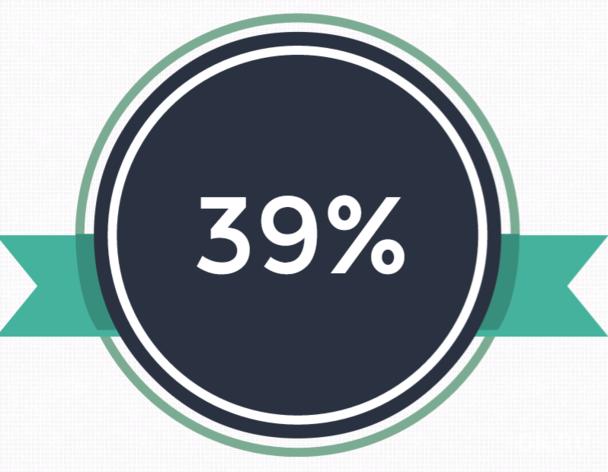 В 2015 г. объемы просроченных банковских долгов свердловчан подскочили на 39%