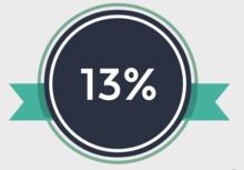 В 2015 г. свердловчане охотнее отчитываются о доходах