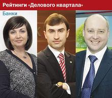 DK.RU составил рейтинг нижегородских банков по размеру депозитного портфеля