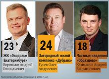 В рейтинг девелоперов на рынке ИЖС Екатеринбурга вошли 19 компаний
