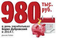 ЦИФРА НЕДЕЛИ: 980 тыс. руб. в день зарабатывал губернатор Борис Дубровский в 2014 г.