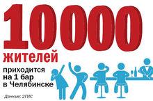 На 1 бар в Челябинске приходится 10 тыс. жителей