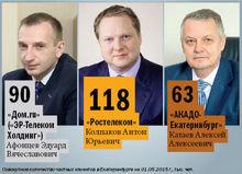 DK.RU составил рейтинг интернет-провайдеров Екатеринбурга