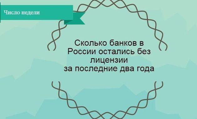 Уральские предприниматели раскрыли способы выбора банков для работы