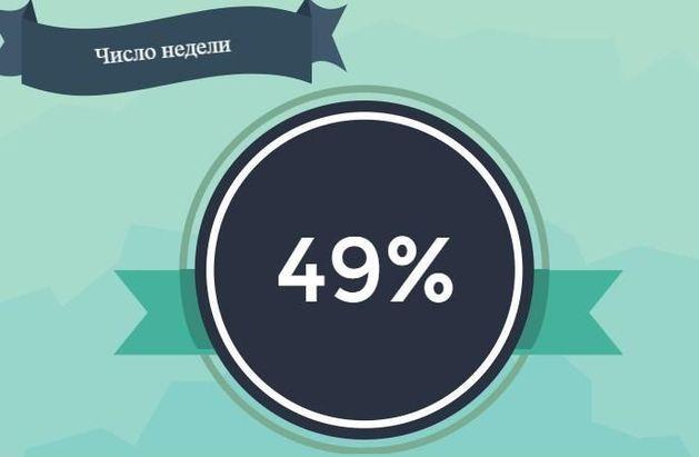49% россиян в этом году проведут отпуск дома