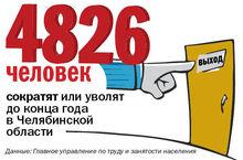 В августе-декабре компании Челябинской области сократят почти 5 тысяч человек