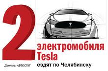 ЦИФРА НЕДЕЛИ. Всего 2 электромобиля Tesla зарегистрировано в Челябинске