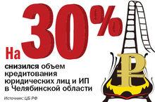 ЦИФРА НЕДЕЛИ. В Челябинской области объем кредитования юрлиц снизился на 30%