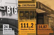 Топ-лист банков Челябинска по версии DK.RU